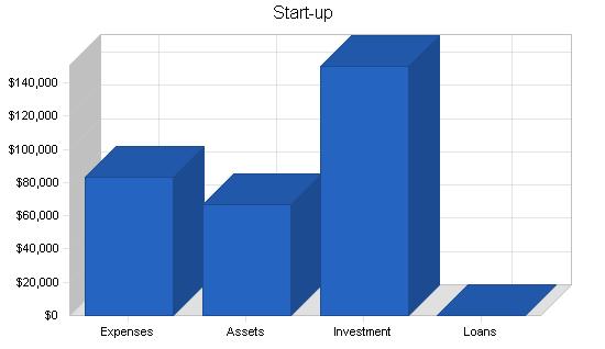 Magazine publisher business plan, company summary chart image