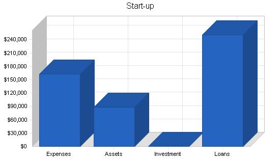 Mens salon business plan, company summary chart image
