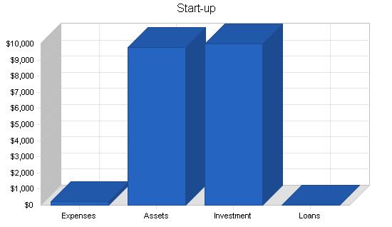 Nonprofit law firm business plan, organization summary chart image