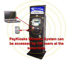 Wi-fi kiosks business plan, products and services chart image